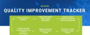 Check out Our Quality Improvement Tools